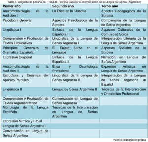 Ageitos-Balayo-2012-Tabla2