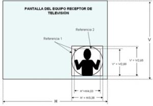 Jaimes_ Consideraciones Figura 1Dimensiones de la imagen del intérprete