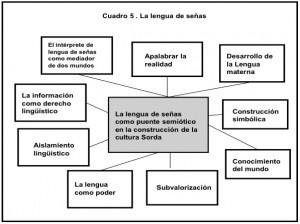 Morales-Apalabrar-Cuadro
